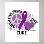Cystic Fibrosis PLC Print