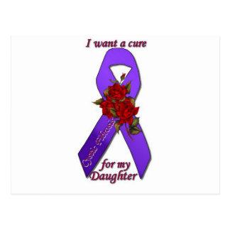 Cystic Fibrosis Postcard