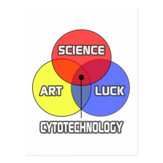 Cytotechnology .. Science Art Luck Postcard