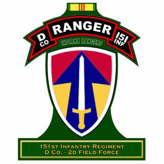 D Co, 151st Infantry Regiment, Vietnam Cutout