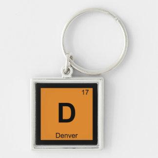 D - Denver Colorado City Chemistry Periodic Table Key Chain