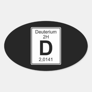 D - Deuterium Oval Sticker