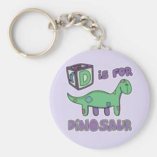 D está para el llavero del dinosaurio