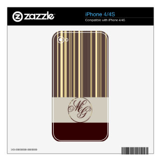 D Plaid Pattern with Monogrammed Initials iPhone 4 Skins