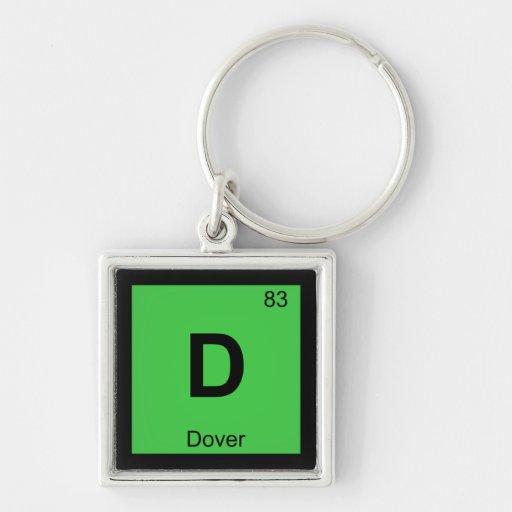 D - Símbolo de la tabla periódica de la química de Llaveros Personalizados