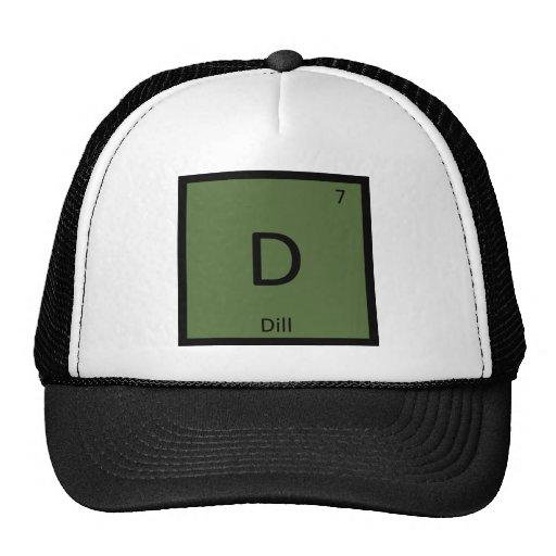 D - Símbolo vegetal de la tabla periódica de la qu Gorros