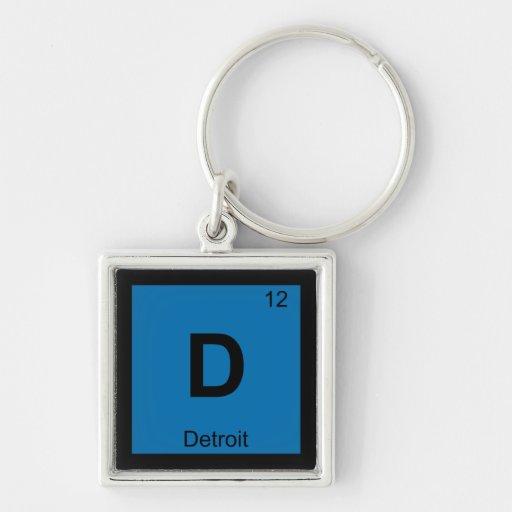 D - Tabla periódica de la química de la ciudad de  Llavero