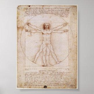Da Vinci: Hombre de Vitruvian Póster