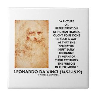 da Vinci Picture Representation Figures Purpose Ceramic Tile