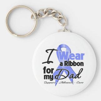 Dad - Esophageal Cancer Ribbon Keychain
