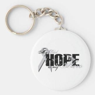 Dad My Hero - Lung Hope Keychain