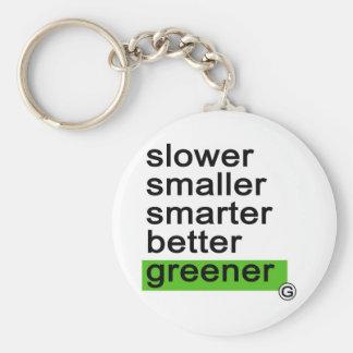 Dadawan Slower smaller smarter better greener Keychain