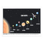 Daddy's Home Car Keys Lost In Space Postcard