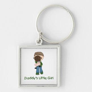 Daddy's Little Girl (3) Keychain