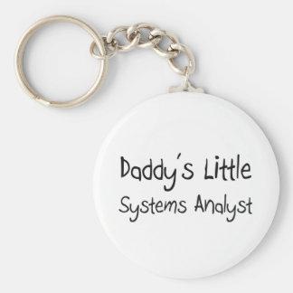 Daddy's Little Systems Analyst Basic Round Button Keychain