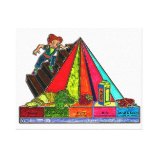 Daily Food Groups Pyramid Canvas Print