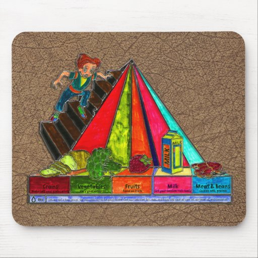 Daily Food Groups Pyramid Mouse Pad