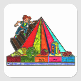 Daily Food Groups Pyramid Square Sticker