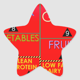 Daily Portions Guide Star Sticker