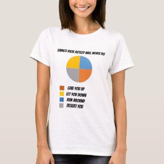"DailyMeme Lol-chart ""Rick Astley"" t-shirt ladies"