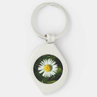 Daisy Delight Keychain
