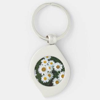 Daisy Field Keychain