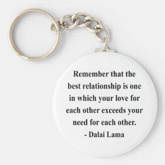 dalai lama quote 11a basic round button keychain