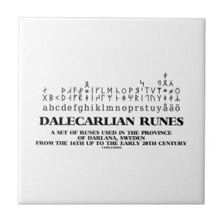 Dalecarlian Runes Set Of Runes In Darlana Sweden Tiles