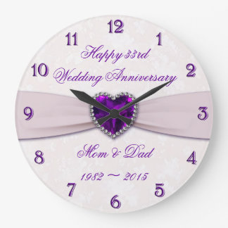 33rd wedding anniversary gifts for men