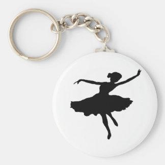 Dancer1 Llavero Redondo Tipo Pin
