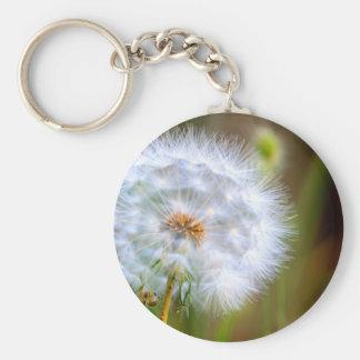 Dandelion Detail Keychain