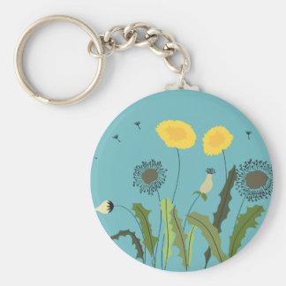 Dandelion, Turquoise Keychain