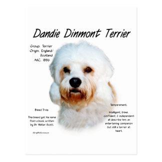 Dandie Dinmont Terrier History Design Postcard