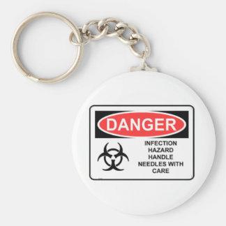DANGER INFECTION HAZARD KEYCHAIN