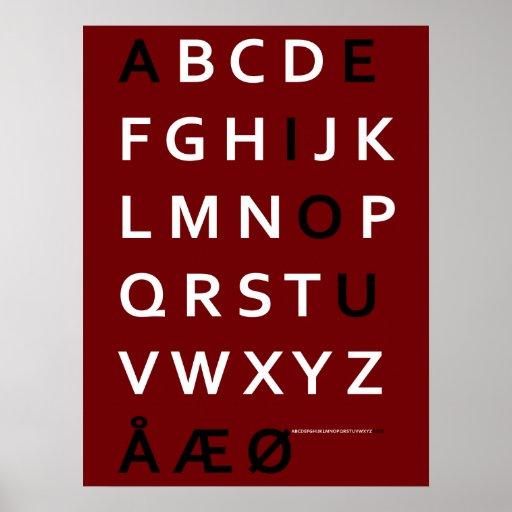 Norwegian language alphabet and pronunciation  Omniglot