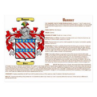 Danner (significado) postales