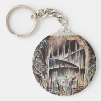 Dante and Virgil Entrance to Hell Keychain