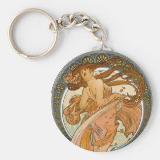 Danza (1898), bella arte Nouveau de Alfonso Mucha Llavero Personalizado