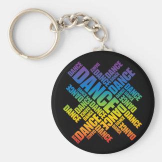 Danza tipográfica (espectro) llavero redondo tipo pin