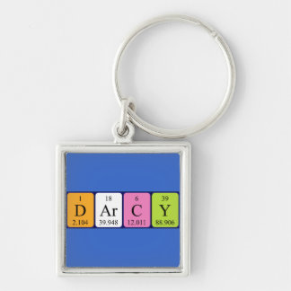 Darcy periodic table name keyring