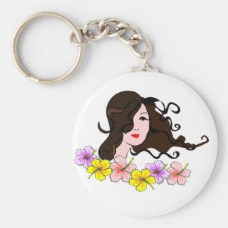 Dark Hair Girl Basic Round Button Keychain