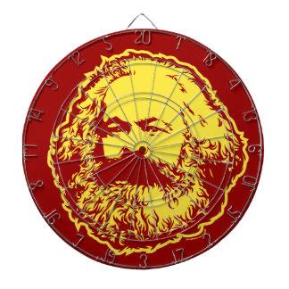 Dartboard de Karl Marx