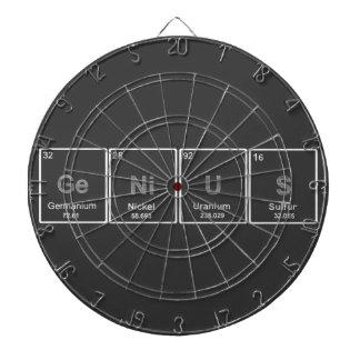 Dartboard del genio de la tabla periódica