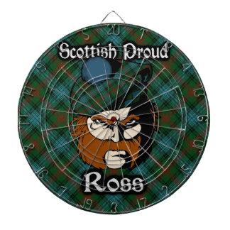 Dartboard escocés del tartán de Ross del clan