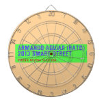 armando aguiar (Rato)  2013 smart street  Dartboards