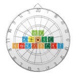 All About  Chemistry  Dartboards