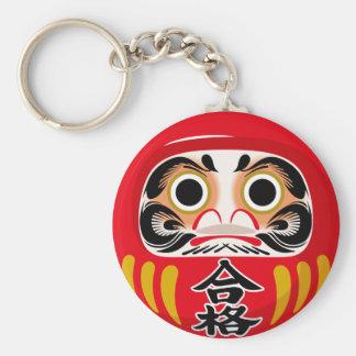 Daruma Doll Keychain