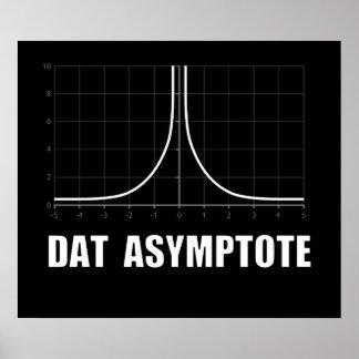 Dat Asymptote Posters