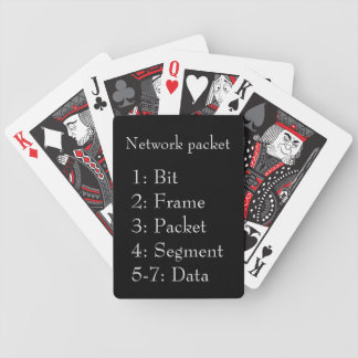 Data Packet Bicycle Playing Cards