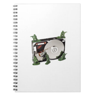 Data protection notebook